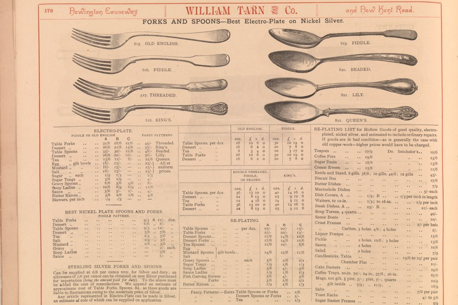 A page advertising cutlery in William Tarn and Co.'s Illustrated Catalogue. c.1890-1900. Object number 6/2005